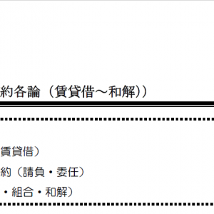 【レジュメハイライト】民法第14回
