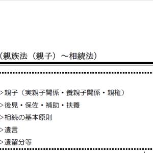 【レジュメハイライト】民法第16回
