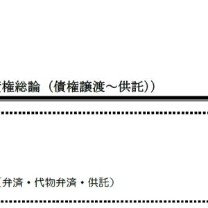 【レジュメハイライト】民法第10回