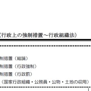 【レジュメハイライト】行政法第4回