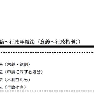 【レジュメハイライト】行政法第5回