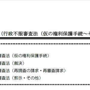 【レジュメハイライト】行政法第7回