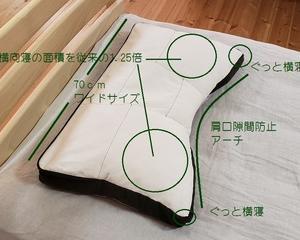 いびき無呼吸に浜松ワタボシのオーダー枕