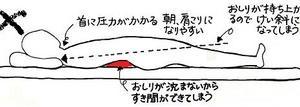 腰痛に本格的な抱き枕