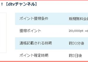 PONEY 「dTVチャンネル」無料登録&ログインで1400円即ゲット!