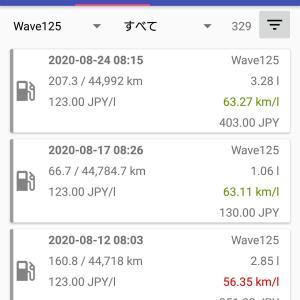 タイカブWave125iの燃費がまたまた更新!