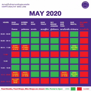 待ちに待ったSkyLane再開(2)2020年5月のSkyLaneオープン情報
