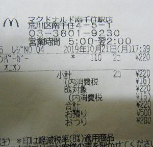 110円のハンバーガー2つ
