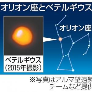 ベテルギウスが爆発し、太陽が2つになる日がついにやってくる……?