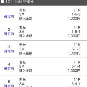 ボートレース若松 2019/10/15