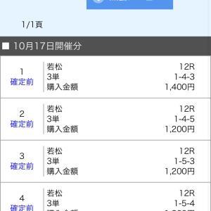 ボートレース若松 2019/10/17