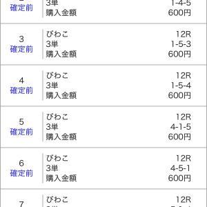 ボートレースびわこ 2020/1/8