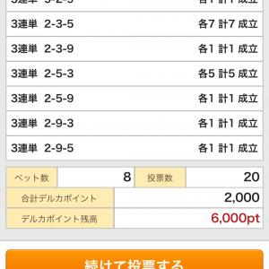 和歌山競輪 2020/1/12