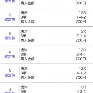 ボートレース唐津 2020/1/24