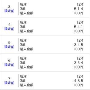 ボートレース浜名湖&唐津 2020/1/28