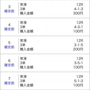 ボートレース唐津&常滑 2020/2/18