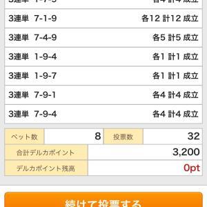 福井競輪 2020/3/29
