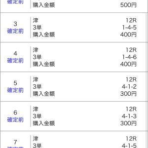 ボートレース津 2020/4/21