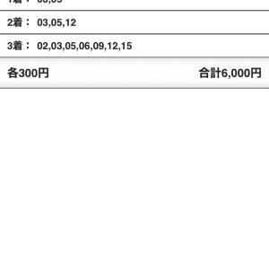 G1日本ダービー(東京競馬場)2020/5/31 的中!