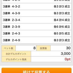 G1高松宮記念杯競輪(和歌山競輪)2020/6/21