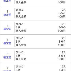 ボートレースびわこ 2020/7/6