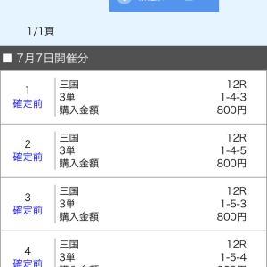ボートレース三国 2020/7/7