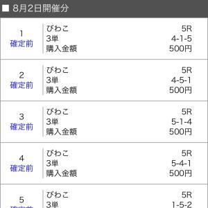 ボートレースびわこ 2020/8/2