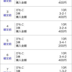 ボートレースびわこ 2020/8/3