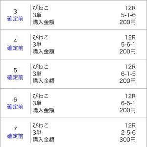 ボートレースびわこ 2020/9/18