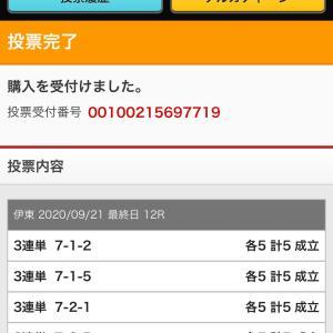 G2共同通信社杯(伊東競輪)2020/9/21