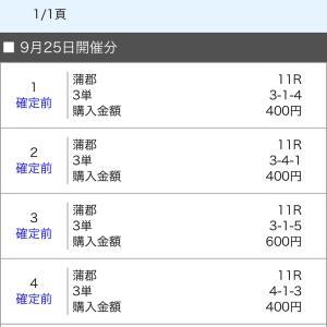 ボートレース蒲郡 2020/9/25