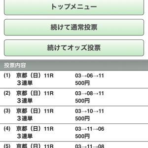 G1菊花賞(京都競馬場)2020/10/25