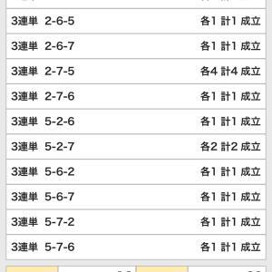 四日市競輪 2020/11/8