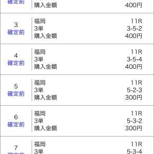 ボートレース福岡 2020/11/11