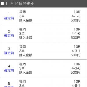 ボートレース福岡 2020/11/14