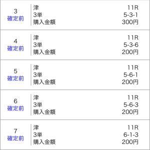 ボートレース戸田&津&桐生 2020/11/18