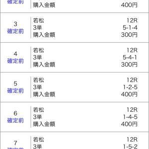 ボートレース若松 2020/11/21