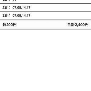 G1マイルチャンピオンシップ(阪神競馬場)2020/11/22 的中!