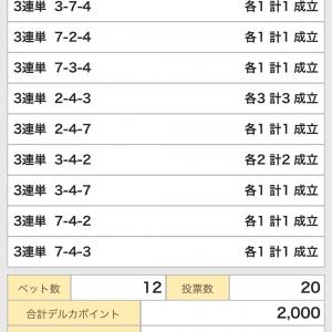 G1競輪祭(小倉競輪場)2020/11/22
