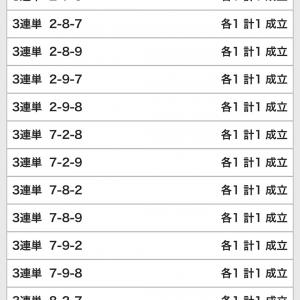 G1競輪祭(小倉競輪場)2020/11/23