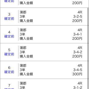 SGチャレンジカップ(ボートレース蒲郡)2020/11/25