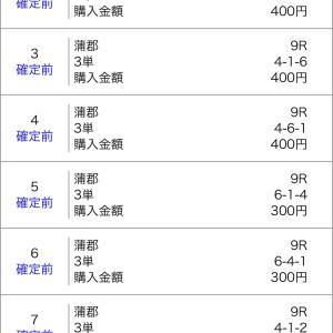 SGチャレンジカップ(ボートレース蒲郡)2020/11/28