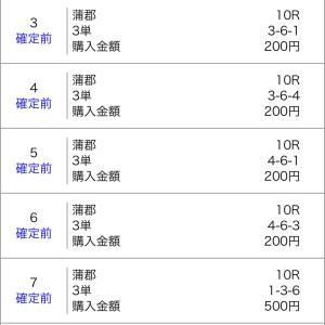 SGチャレンジカップ(ボートレース蒲郡)2020/11/29