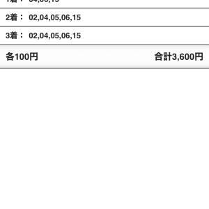 G1ジャパンカップ(東京競馬場)2020/11/29
