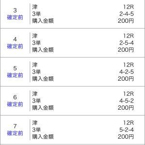 ボートレース津&びわこ 2020/12/1