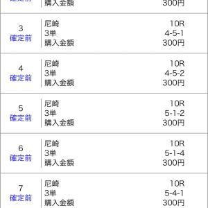 ボートレース尼崎 2021/1/13