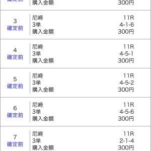 ボートレース尼崎&平和島&若松 2021/1/15