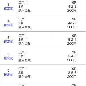 ボートレース江戸川 2021/1/19