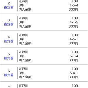 ボートレース江戸川 2021/1/21