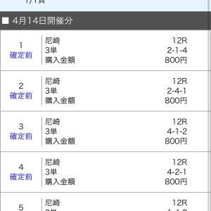 ボートレース尼崎&津 2021/4/14